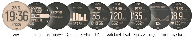 Ukázka některých displejů Ambit3. Displej pracuje ve třech režimech: pozitivní, negativní a negativní podsvícený.